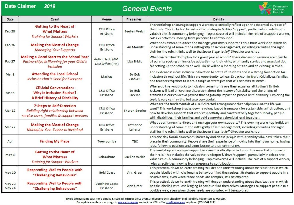 Table of dates for general events