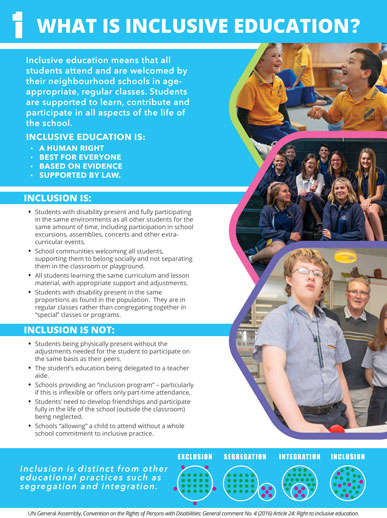 The colourful cover of a cru fact sheet titled what is inclusive education. It has images of children with disability in school with their peers that do not have a disability