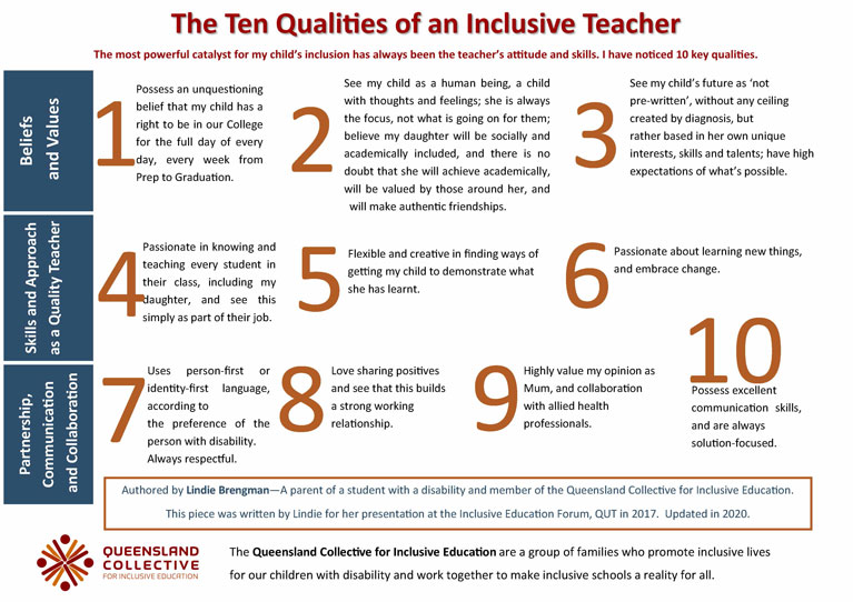 The first page of a 2 page document. A list of 10 qualities of an an inclusive teacher.  The tag line is 'the most powerful catalyst for my child's inclusion has always been the teacher's attitude and skills.  I have noticed 10 key qualities'.